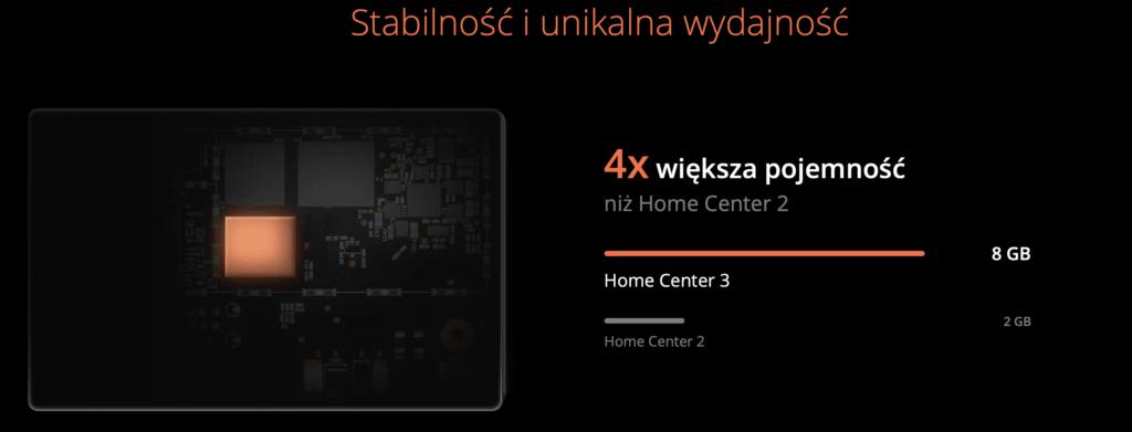 Home Center 3